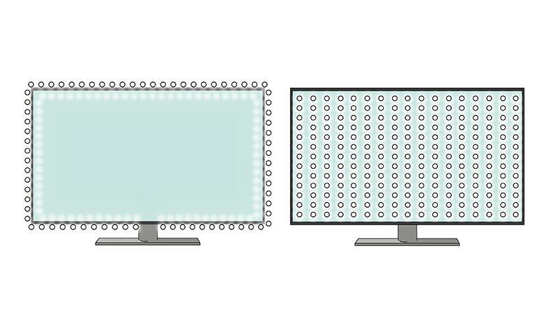 Какую подсветку телевизора выбрать?